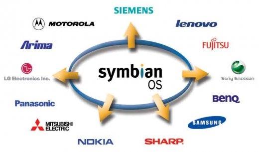 Opera для Symbian